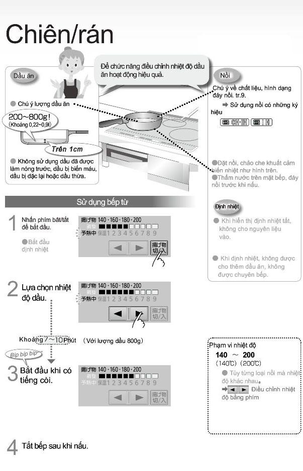 http://dienlanhhungdung.com/images/Huong%20dan/Kz-F32As/6%20chien%20ran.jpg