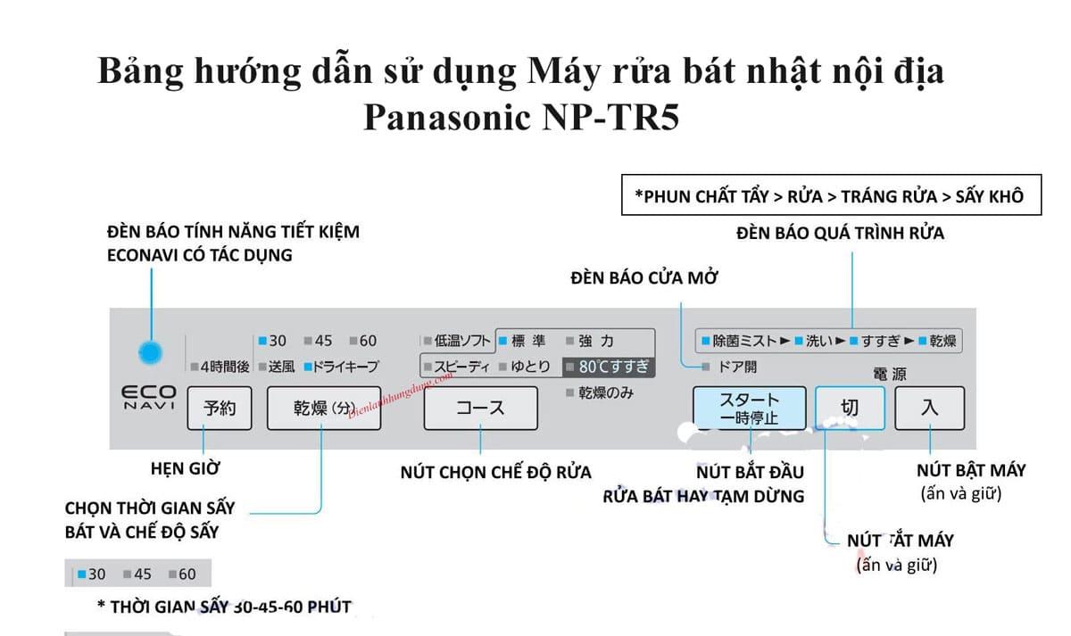 ướng dẫn sử dụng máy rửa bát nhậ bãi Panasonic NP-TR5